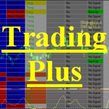Cổ phiếu BID có tiếp tục tăng nữa không?