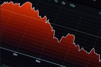 """Tuần 11-15/01/2021: 10 cổ phiếu """"nóng"""" dưới góc nhìn PTKT của Vietstock"""