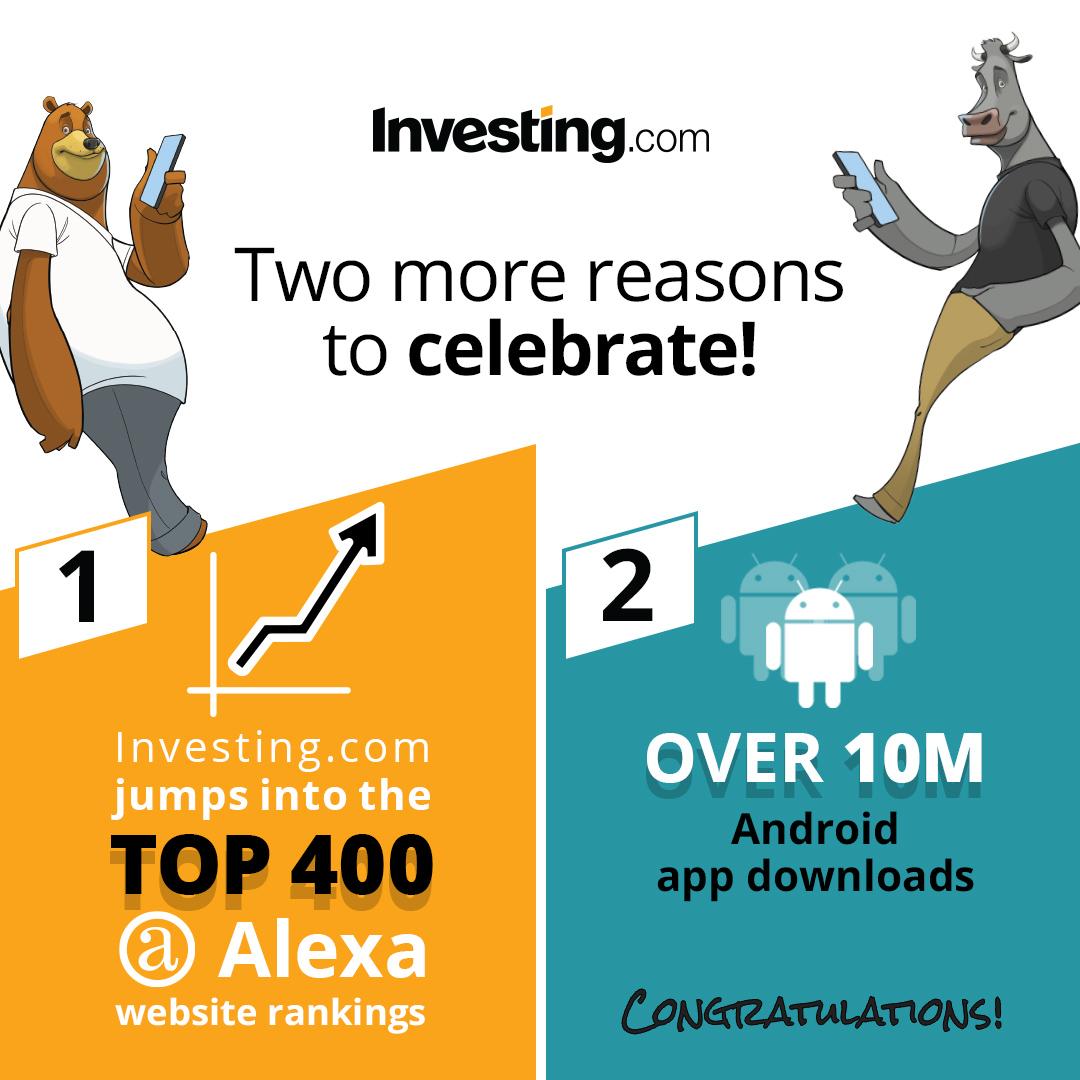 Investing.com là ứng dụng tài chính hàng đầu